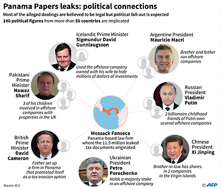 blog_panama_papers_countries